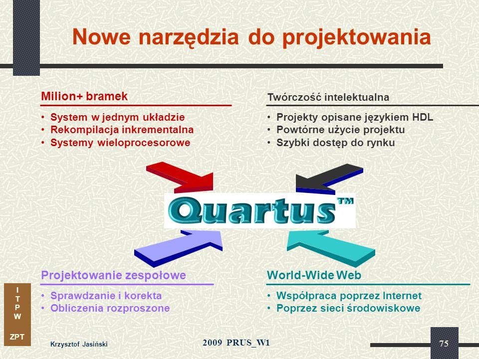 I T P W ZPT 2009 PRUS_W1 Krzysztof Jasiński 74 Rozwój metod specyfikacji projektu 1K-5K 10-100K 100K-1M 1M-10K 19911993199519971999200120032005 Equati