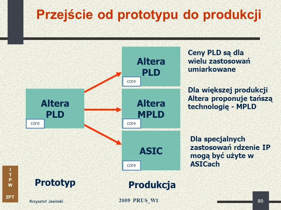 I T P W ZPT 2009 PRUS_W1 Krzysztof Jasiński 79 Procedura stosowania IP MAX+PLUS OpenCore Download MegaWizard Parameterization MAX+PLUS ® II and Quartu