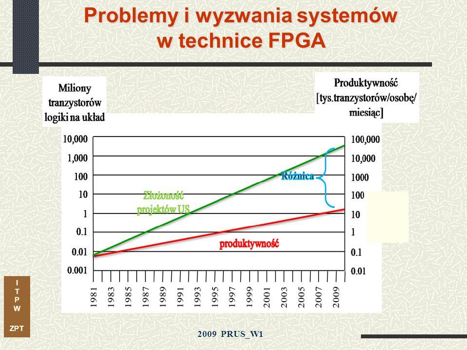 I T P W ZPT 2009 PRUS_W1 Krzysztof Jasiński 80 Przejście od prototypu do produkcji ASIC Altera MPLD Prototyp Produkcja Altera PLD Ceny PLD są dla wiel