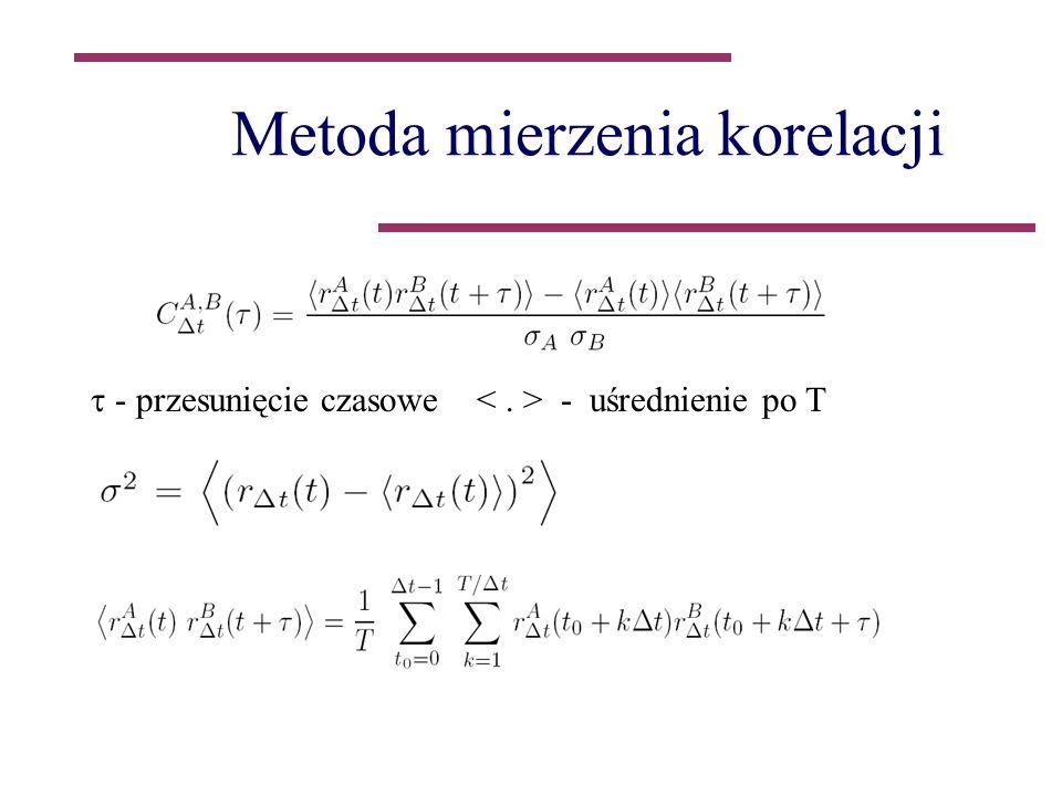 Metoda mierzenia korelacji - przesunięcie czasowe - uśrednienie po T