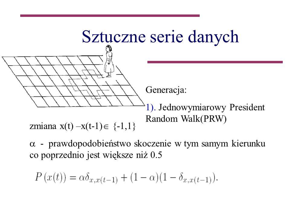 Sztuczne serie danych Generacja: 1).