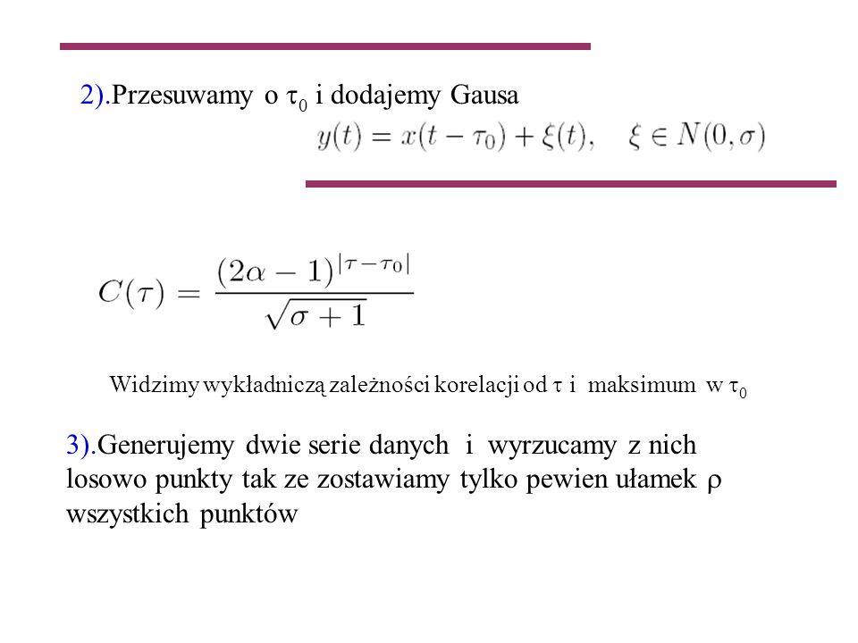 2).Przesuwamy o 0 i dodajemy Gausa Widzimy wykładniczą zależności korelacji od i maksimum w 0 3).Generujemy dwie serie danych i wyrzucamy z nich losowo punkty tak ze zostawiamy tylko pewien ułamek wszystkich punktów