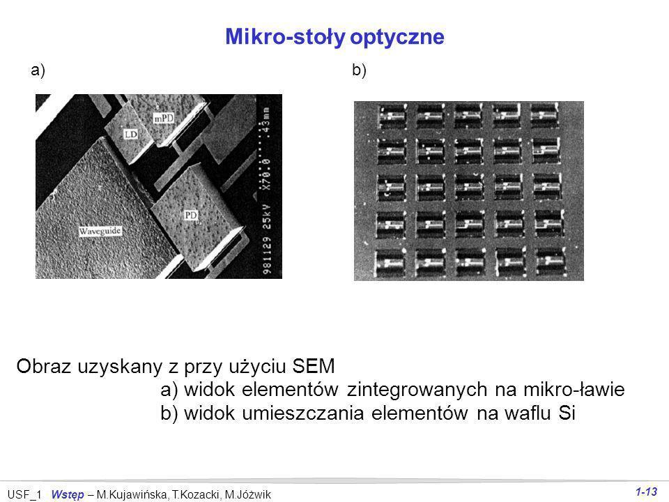 USF_1 Wstęp – M.Kujawińska, T.Kozacki, M.Jóżwik 1-12 Obiekty zainteresowania micro- i nanomateriały MEMS i MOEMS (zwierciadła, membrany, grzebienie, b