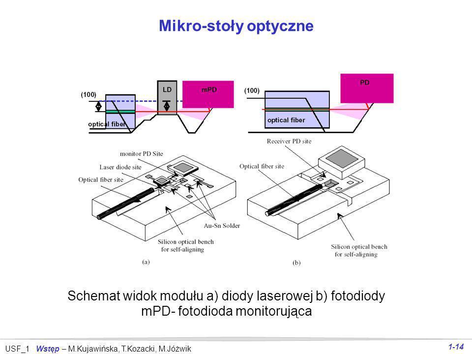 USF_1 Wstęp – M.Kujawińska, T.Kozacki, M.Jóżwik 1-13 Mikro-stoły optyczne Obraz uzyskany z przy użyciu SEM a) widok elementów zintegrowanych na mikro-
