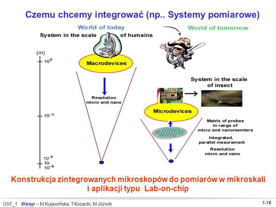 USF_1 Wstęp – M.Kujawińska, T.Kozacki, M.Jóżwik 1-15 Komercyjnie dostępne mikrostoły Niedokładność mocowania w rowku ±0,5 um Chropowatość powierzchni