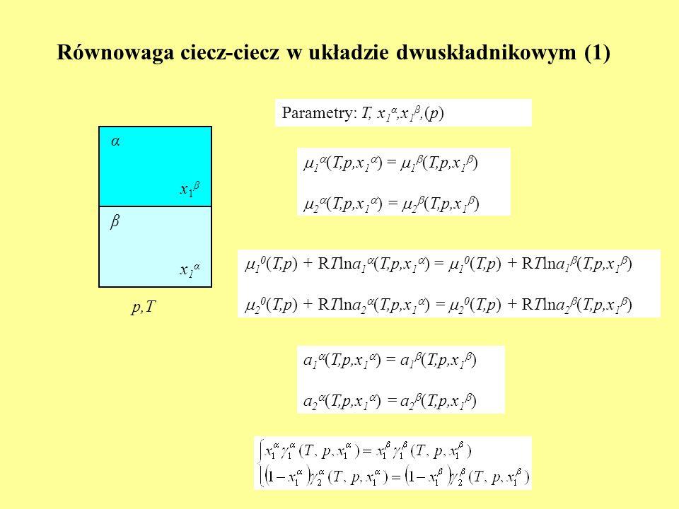 Równowaga ciecz-ciecz-para (1) A/R = 750 K; T = 300 K c 1 + c 2 c2c2 c1c1 c2+gc2+g c1+gc1+g g x1c1x1c1 x1c2x1c2 heteroazeotrop reguła faz: 2 (składniki) + 2 – 3 (fazy) = 1 ale dla T = const λ = 0 (!) układ inwariantny nad luką mieszalności ciśnienie musi być stałe