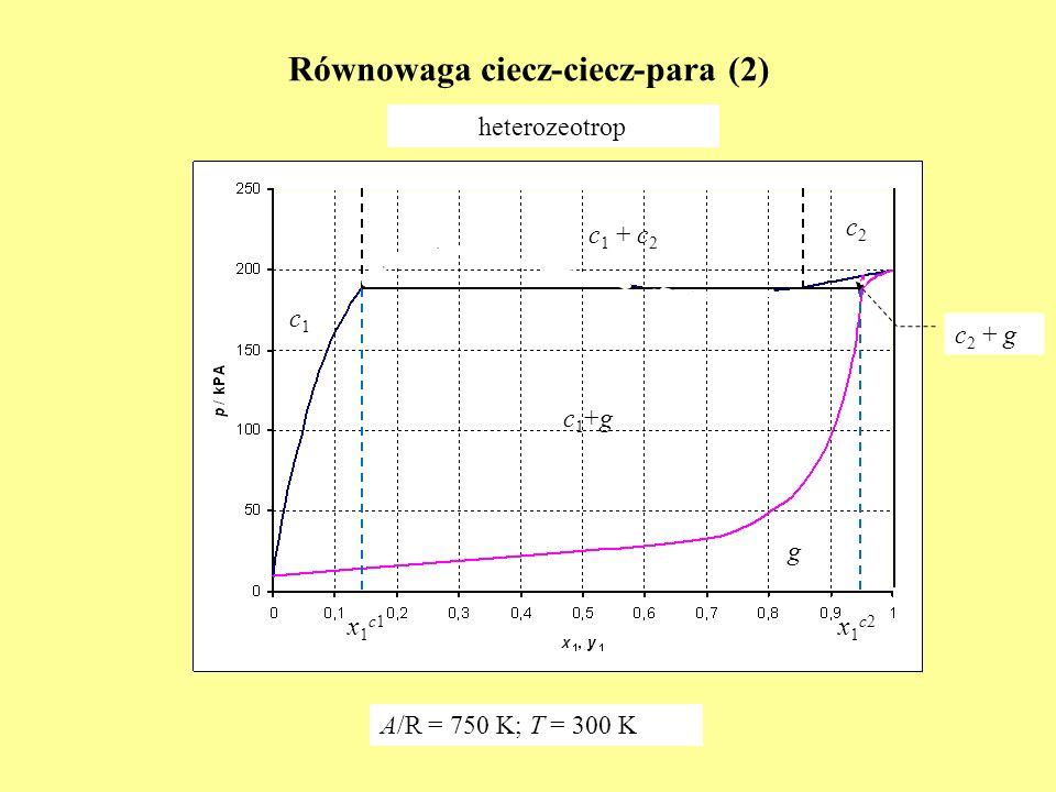 Równowaga ciecz-ciecz-para (2) A/R = 750 K; T = 300 K c 1 + c 2 c2c2 c1c1 c1+gc1+g g x1c1x1c1 x1c2x1c2 heterozeotrop c 2 + g