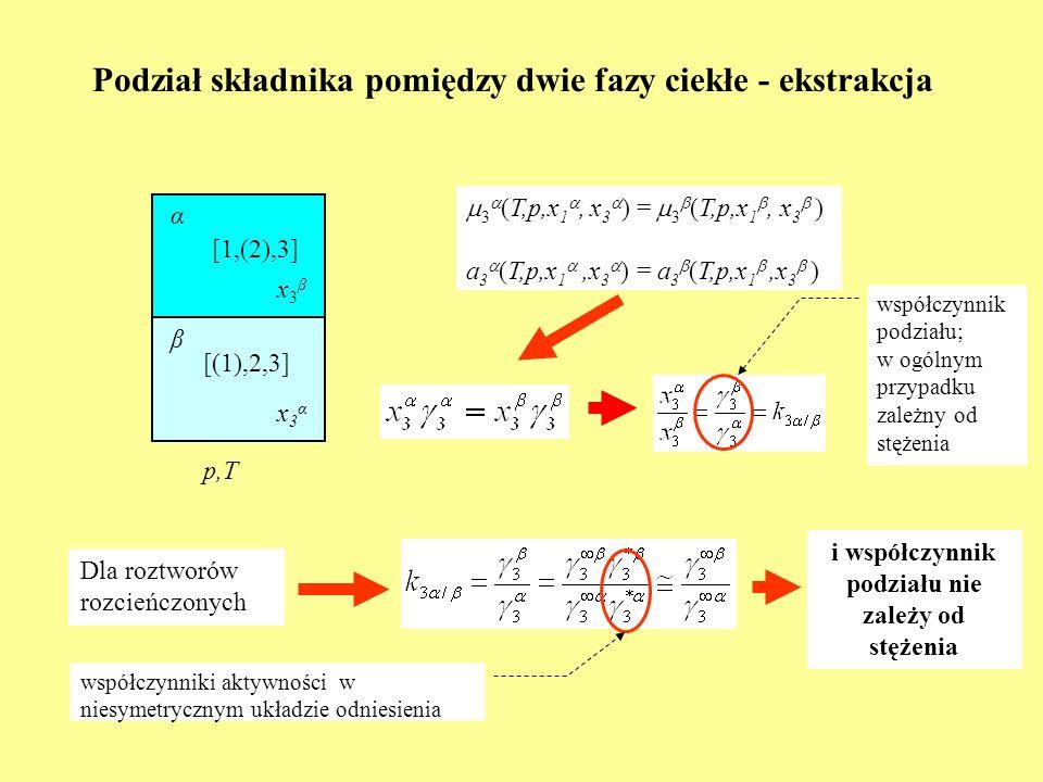 Podział składnika pomiędzy dwie fazy ciekłe - ekstrakcja p,T 3 (T,p,x 1, x 3 ) = 3 (T,p,x 1, x 3 ) a 3 (T,p,x 1,x 3 ) = a 3 (T,p,x 1,x 3 ) x3αx3α x3βx
