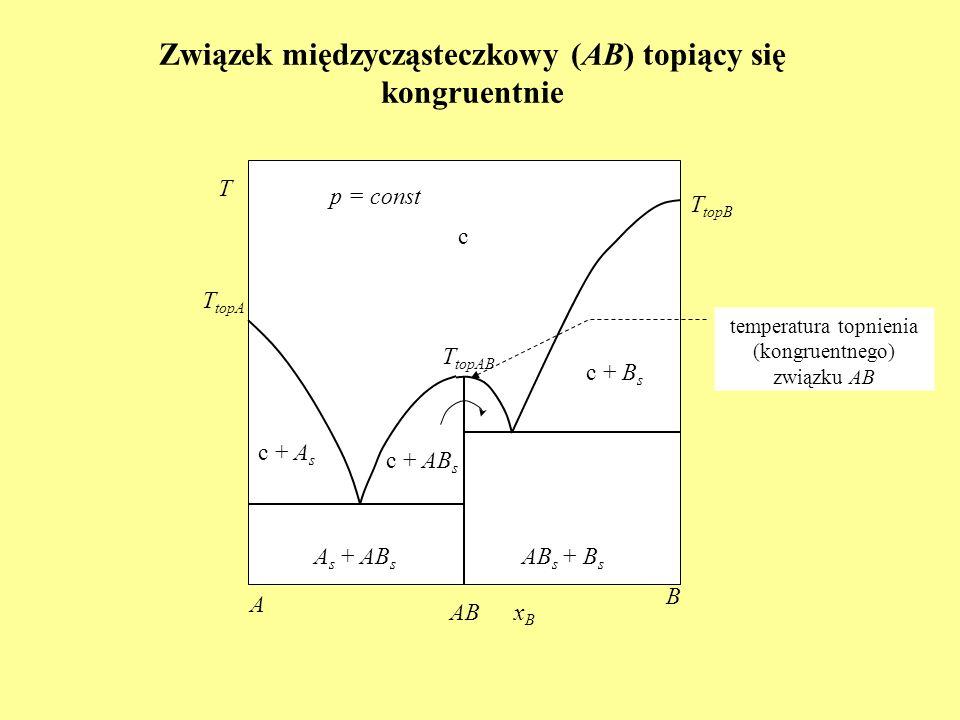Związek międzycząsteczkowy (AB) topiący się kongruentnie c T topA c + B s A s + AB s T p = const xBxB A B c + A s T topB c + AB s AB s + B s ABAB T to