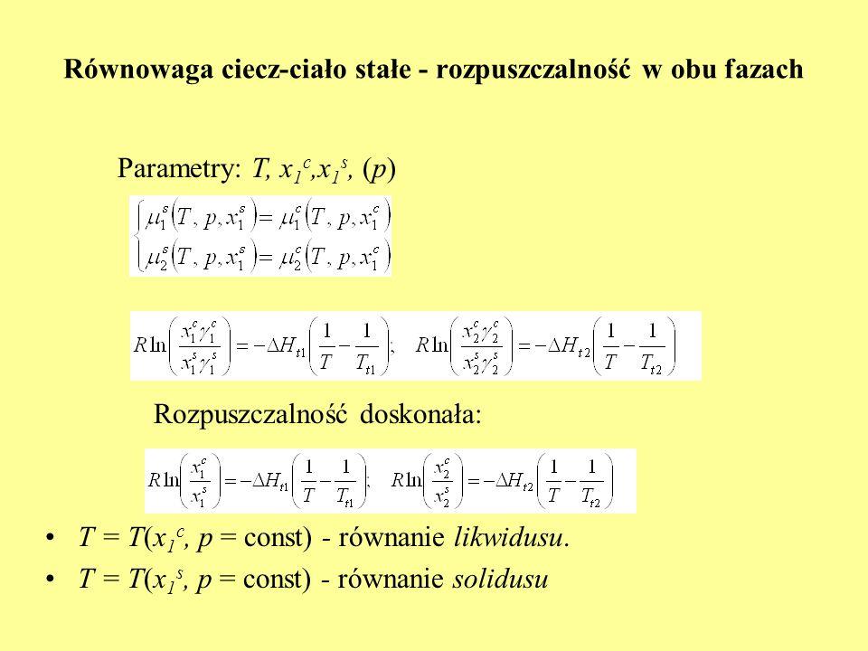 Równowaga ciecz-ciało stałe - rozpuszczalność w obu fazach T = T(x 1 c, p = const) - równanie likwidusu. T = T(x 1 s, p = const) - równanie solidusu P