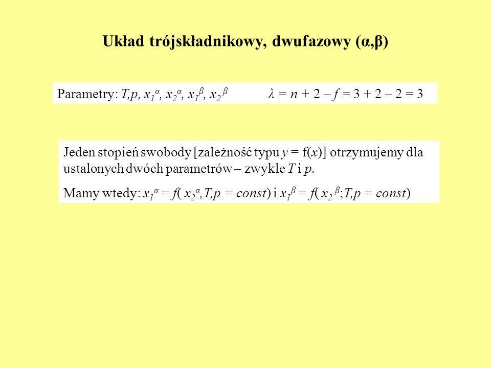 Układ trójskładnikowy, dwufazowy (α,β) Parametry: T,p, x 1 α, x 2 α, x 1 β, x 2 β λ = n + 2 – f = 3 + 2 – 2 = 3 Jeden stopień swobody [zależność typu