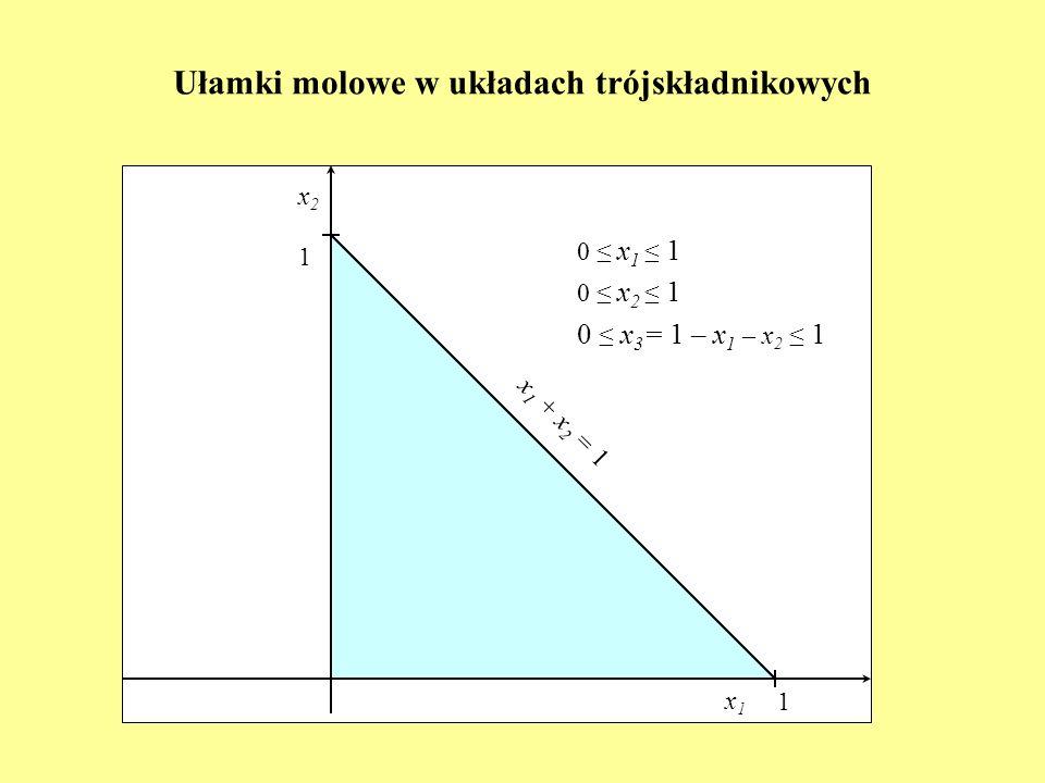 Ułamki molowe w układach trójskładnikowych x2x2 x1x1 0 x 1 1 0 x 2 1 0 x 3 = 1 – x 1 – x 2 1 1 x 1 + x 2 = 1 1