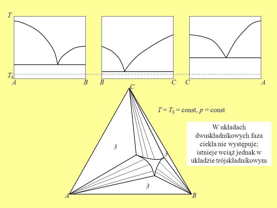 ABBCCA T AB C T8T8 T = T 8 = const, p = const 3 3 3 W układach dwuskładnikowych faza ciekła nie występuje; istnieje wciąż jednak w układzie trójskładn