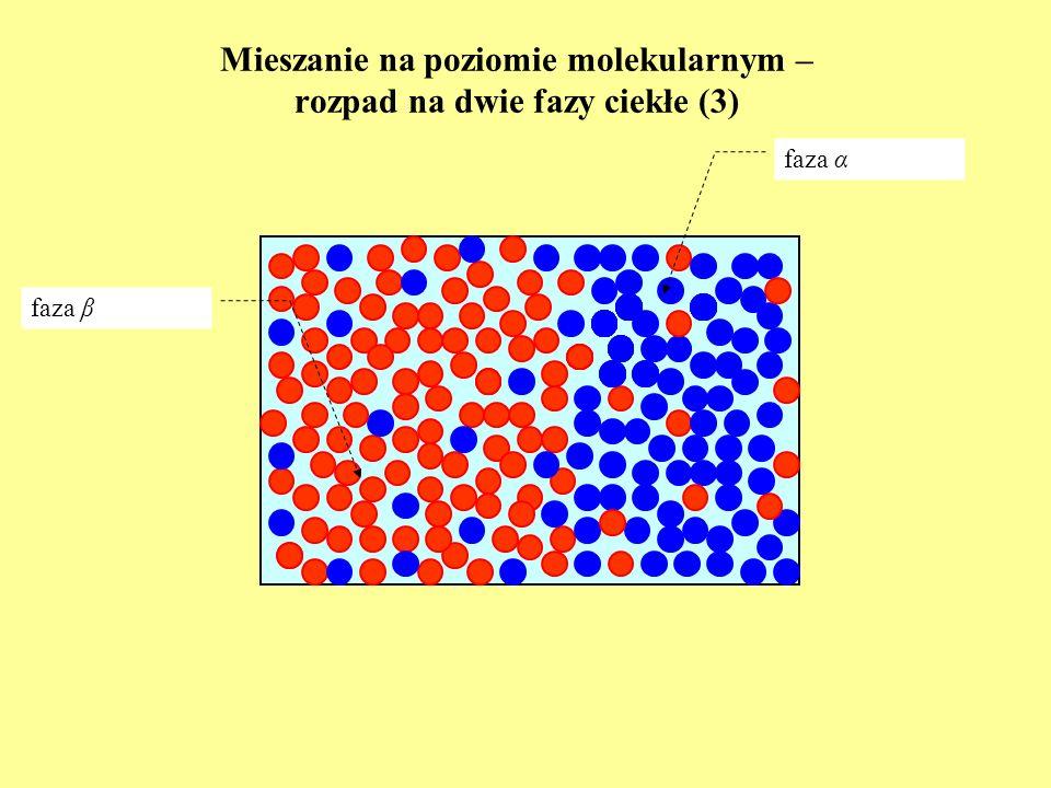 Mieszanie na poziomie molekularnym – rozpad na dwie fazy ciekłe (3) faza α faza β