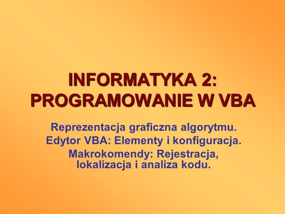 INFORMATYKA 2: PROGRAMOWANIE W VBA Reprezentacja graficzna algorytmu. Edytor VBA: Elementy i konfiguracja. Makrokomendy: Rejestracja, lokalizacja i an