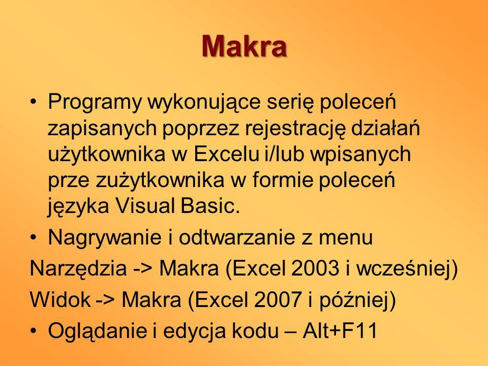 Makra Programy wykonujące serię poleceń zapisanych poprzez rejestrację działań użytkownika w Excelu i/lub wpisanych prze zużytkownika w formie poleceń