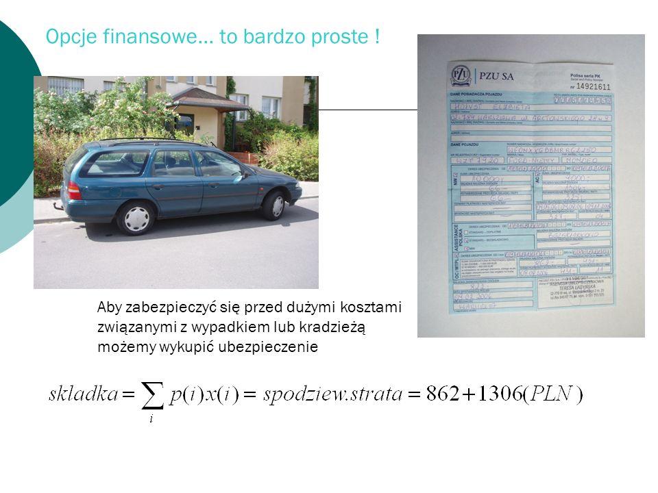 Europejska opcja kupna (sprzedaży): prawo do kupna (sprzedaży) instrumentu pierwotnego (dewiz, surowców, akcji) po cenie K w chwili T