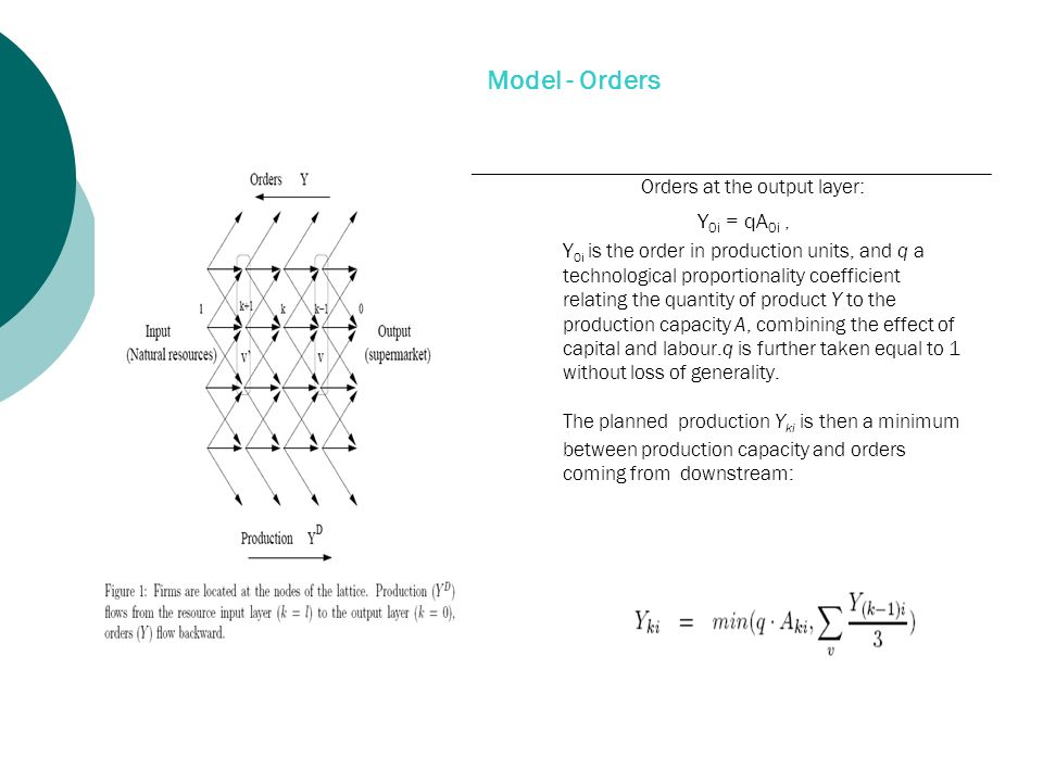 Model - Orders Orders at the output layer : Y 0i = qA 0i, Y 0i is the order in production units, and q a technological proportionality coefficient rel
