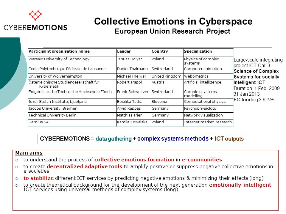 Collective Emotions in Cyberspace European Union Research Project Participant organisation nameLeaderCountrySpecialization Warsaw University of Techno