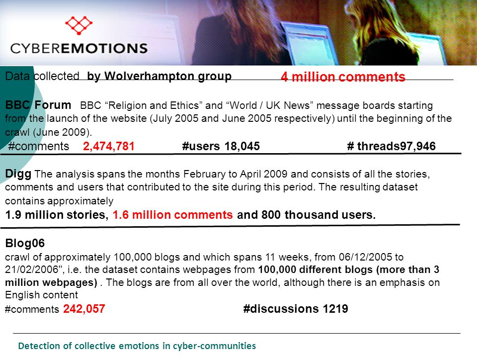 Data collected by Wolverhampton group BBC Forum BBC Religion and Ethics and World / UK News message boards starting from the launch of the website (Ju