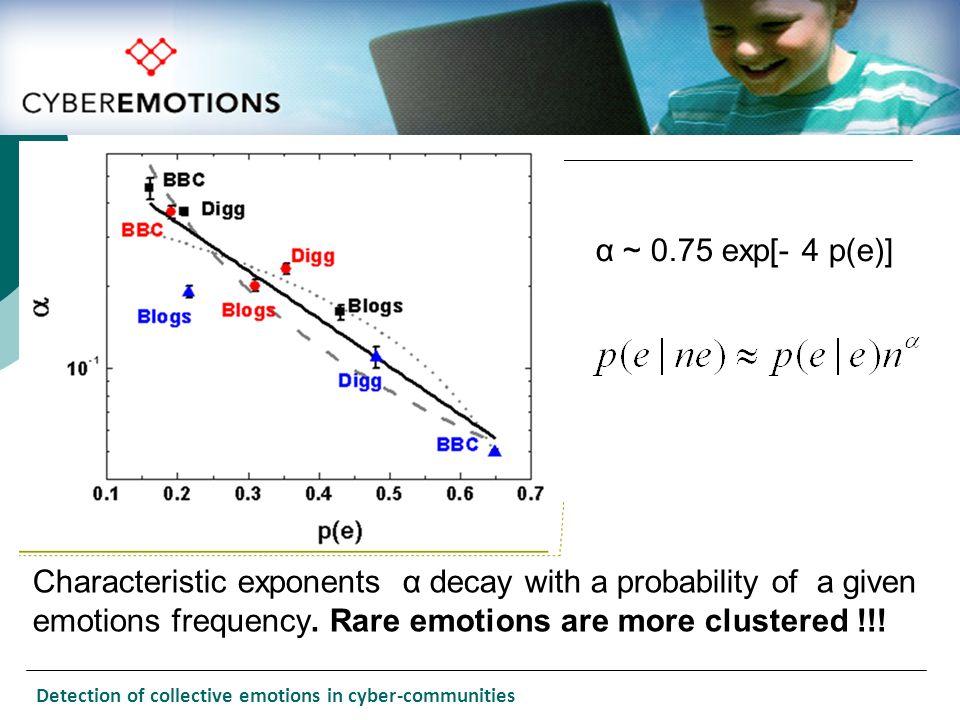 Skalowania i korelacje w dynamice społeczności internetowych (rozprawa dr Anny Chmiel) 1 A.Chmiel i in.