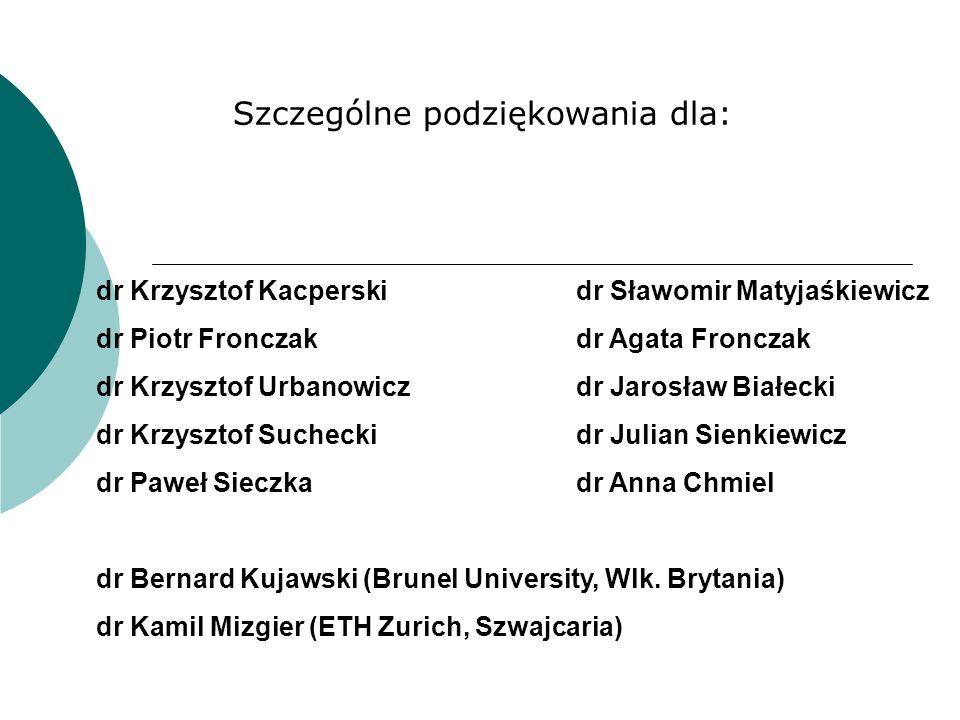 dr Krzysztof Kacperskidr Sławomir Matyjaśkiewicz dr Piotr Fronczakdr Agata Fronczak dr Krzysztof Urbanowiczdr Jarosław Białecki dr Krzysztof Sucheckid