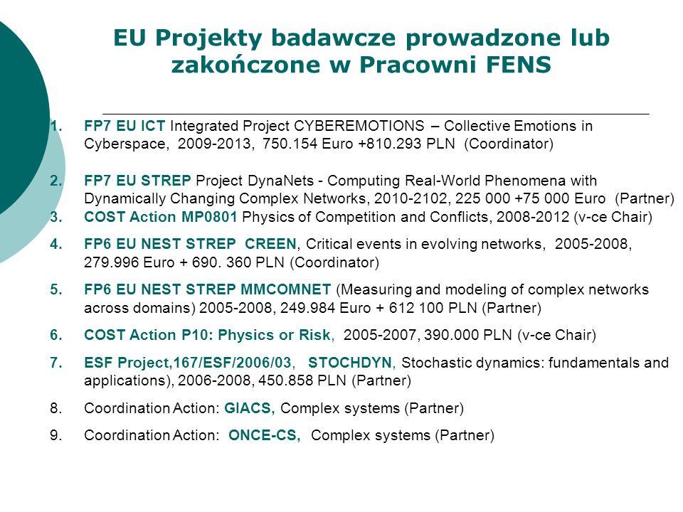Środki UE w Pracowni FENS w okresie 2005-2012 1.891.744 Euro (łącznie z wkładem własnym z MNiSzW) tys.
