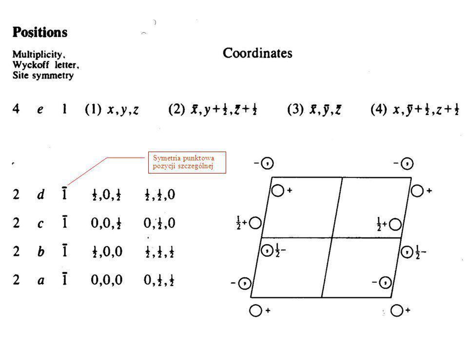 Symetria punktowa pozycji szczególnej