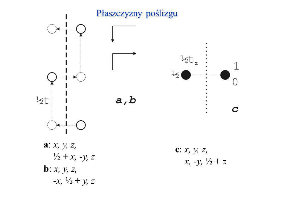 a: x, y, z, ½ + x, -y, z b: x, y, z, -x, ½ + y, z c: x, y, z, x, -y, ½ + z Płaszczyzny poślizgu