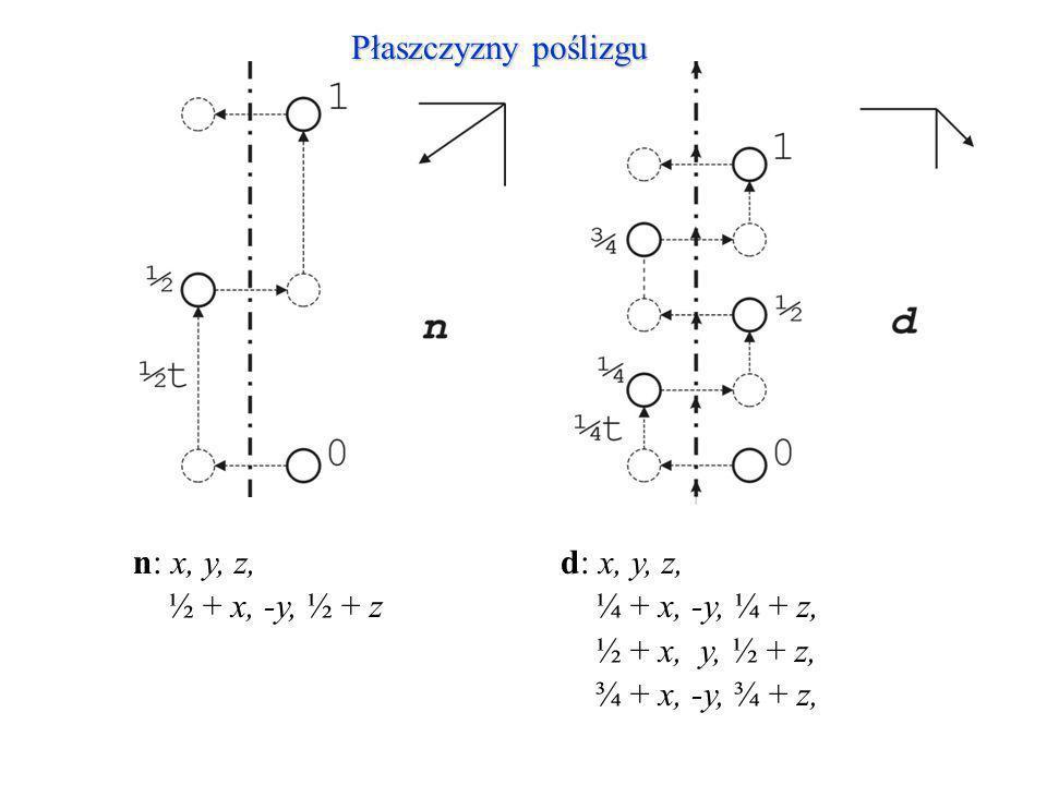 n: x, y, z, ½ + x, -y, ½ + z d: x, y, z, ¼ + x, -y, ¼ + z, ½ + x, y, ½ + z, ¾ + x, -y, ¾ + z, Płaszczyzny poślizgu
