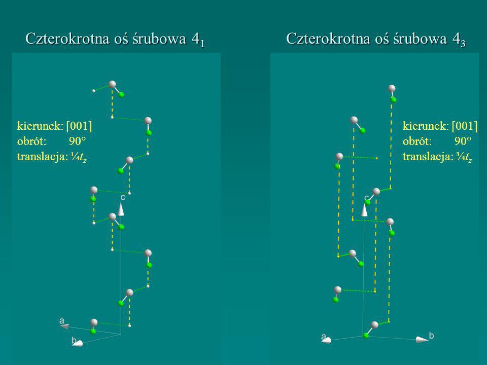 Czterokrotna oś śrubowa 4 1 kierunek:[001] obrót: 90° translacja: ¼t z kierunek:[001] obrót: 90° translacja: ¾t z Czterokrotna oś śrubowa 4 3