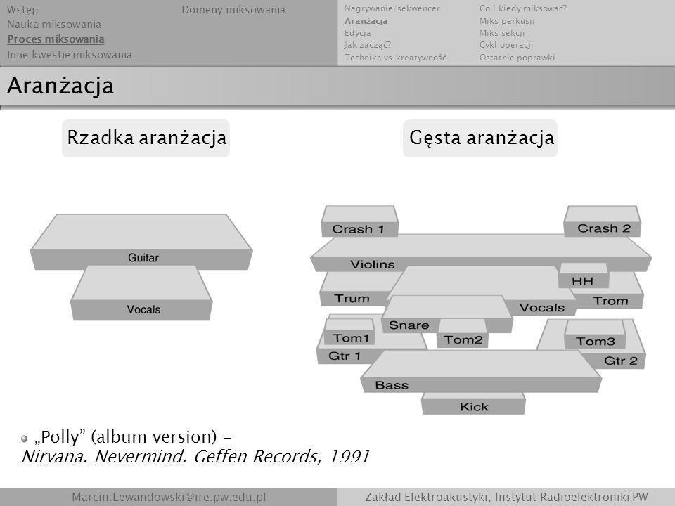 Marcin.Lewandowski@ire.pw.edu.plZakład Elektroakustyki, Instytut Radioelektroniki PW Aranżacja Polly (album version) – Nirvana. Nevermind. Geffen Reco
