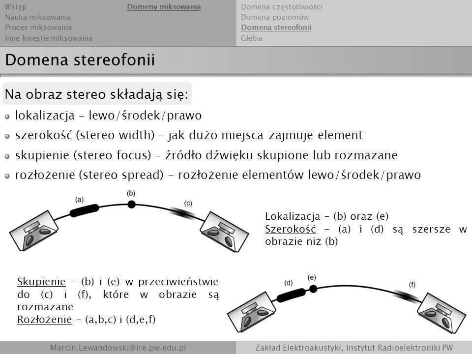 Marcin.Lewandowski@ire.pw.edu.plZakład Elektroakustyki, Instytut Radioelektroniki PW Domena stereofonii Na obraz stereo składają się: lokalizacja – le