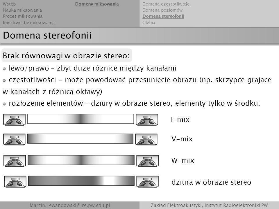 Marcin.Lewandowski@ire.pw.edu.plZakład Elektroakustyki, Instytut Radioelektroniki PW Domena stereofonii Brak równowagi w obrazie stereo: lewo/prawo –