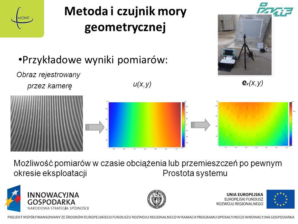 Metoda i czujnik mory geometrycznej Obraz rejestrowany przez kamerę u(x,y) e x (x,y) Przykładowe wyniki pomiarów: Możliwość pomiarów w czasie obciążenia lub przemieszczeń po pewnym okresie eksploatacjiProstota systemu