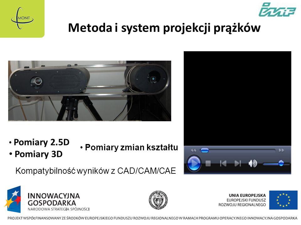 Metoda i system projekcji prążków Pomiary 2.5D Pomiary 3D Pomiary zmian kształtu Kompatybilność wyników z CAD/CAM/CAE