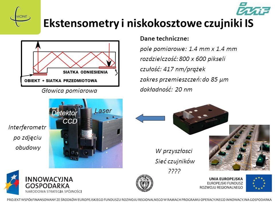 Ekstensometry i niskokosztowe czujniki IS Głowica pomiarowa Dane techniczne: pole pomiarowe: 1.4 mm x 1.4 mm rozdzielczość: 800 x 600 pikseli czułość: 417 nm/prążek zakres przemieszczeń: do 85 μm dokładność: 20 nm Interferometr po zdjęciu obudowy W przyszłosci Sieć czujników ???.