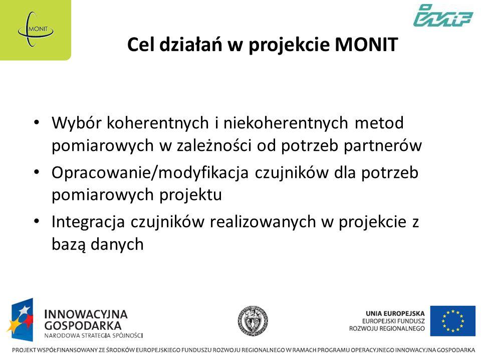 Cel działań w projekcie MONIT Wybór koherentnych i niekoherentnych metod pomiarowych w zależności od potrzeb partnerów Opracowanie/modyfikacja czujników dla potrzeb pomiarowych projektu Integracja czujników realizowanych w projekcie z bazą danych