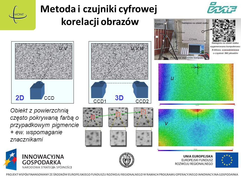 Metoda i czujniki cyfrowej korelacji obrazów Obiekt z powierzchnią często pokrywaną farbą o przypadkowym pigmencie + ew.