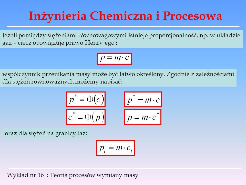 Inżynieria Chemiczna i Procesowa Wykład nr 16 : Teoria procesów wymiany masy Jeżeli pomiędzy stężeniami równowagowymi istnieje proporcjonalność, np. w