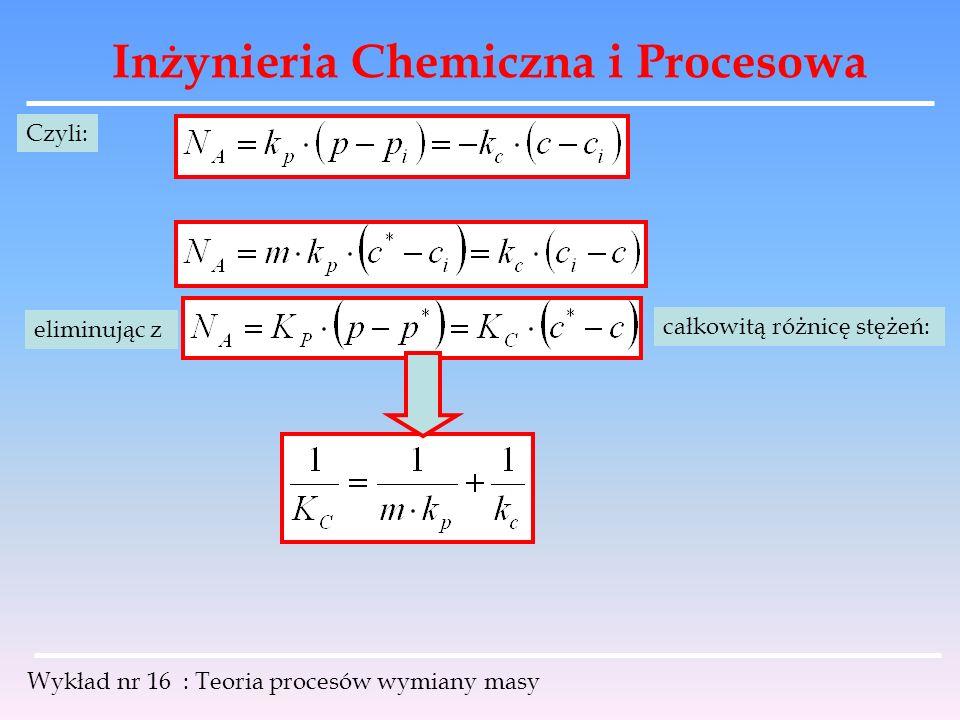 Inżynieria Chemiczna i Procesowa Wykład nr 16 : Teoria procesów wymiany masy Czyli: eliminując z całkowitą różnicę stężeń: