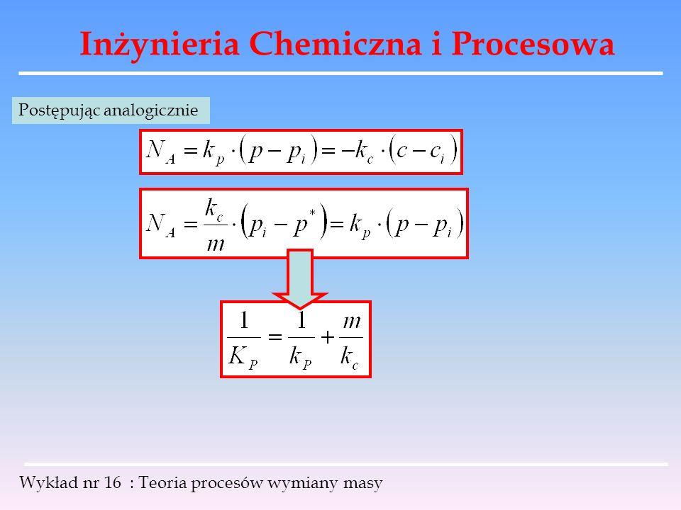 Inżynieria Chemiczna i Procesowa Wykład nr 16 : Teoria procesów wymiany masy Postępując analogicznie