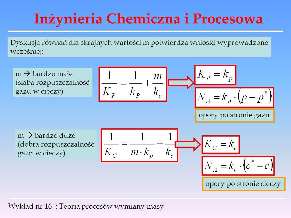 Inżynieria Chemiczna i Procesowa Wykład nr 16 : Teoria procesów wymiany masy Dyskusja równań dla skrajnych wartości m potwierdza wnioski wyprowadzone