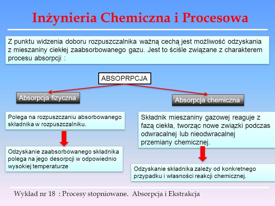 Inżynieria Chemiczna i Procesowa Z punktu widzenia doboru rozpuszczalnika ważną cechą jest możliwość odzyskania z mieszaniny ciekłej zaabsorbowanego g