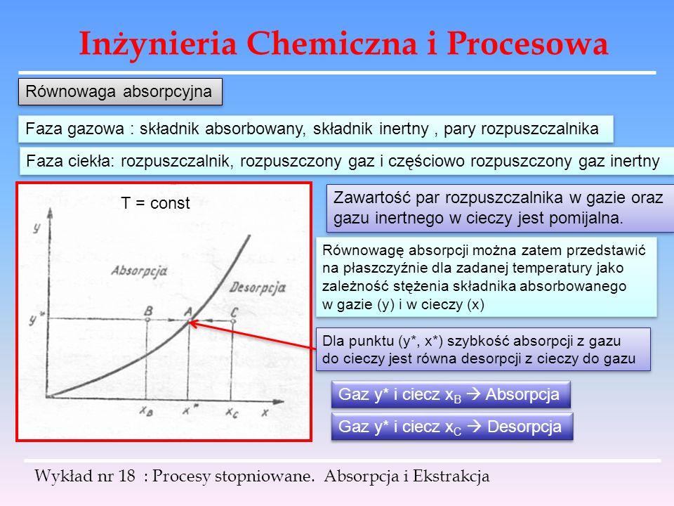Inżynieria Chemiczna i Procesowa Równowaga absorpcyjna Faza gazowa : składnik absorbowany, składnik inertny, pary rozpuszczalnika Faza ciekła: rozpusz
