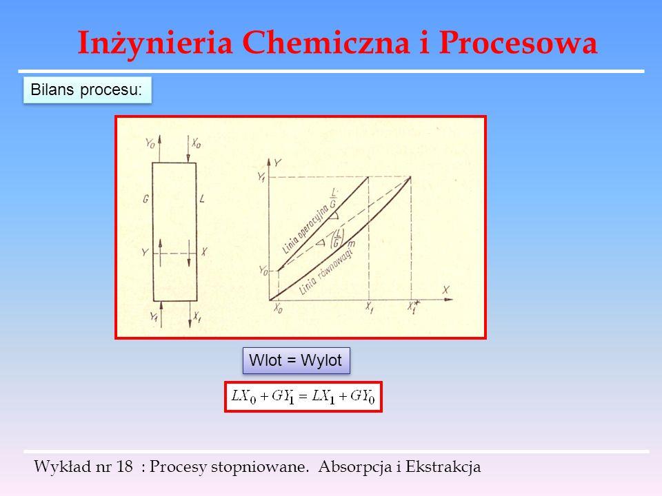 Inżynieria Chemiczna i Procesowa Bilans procesu: Wlot = Wylot Wykład nr 18 : Procesy stopniowane. Absorpcja i Ekstrakcja