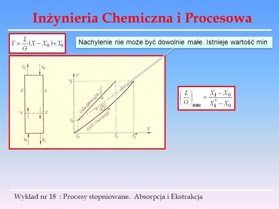 Inżynieria Chemiczna i Procesowa Nachylenie nie może być dowolnie małe. Istnieje wartość min Wykład nr 18 : Procesy stopniowane. Absorpcja i Ekstrakcj