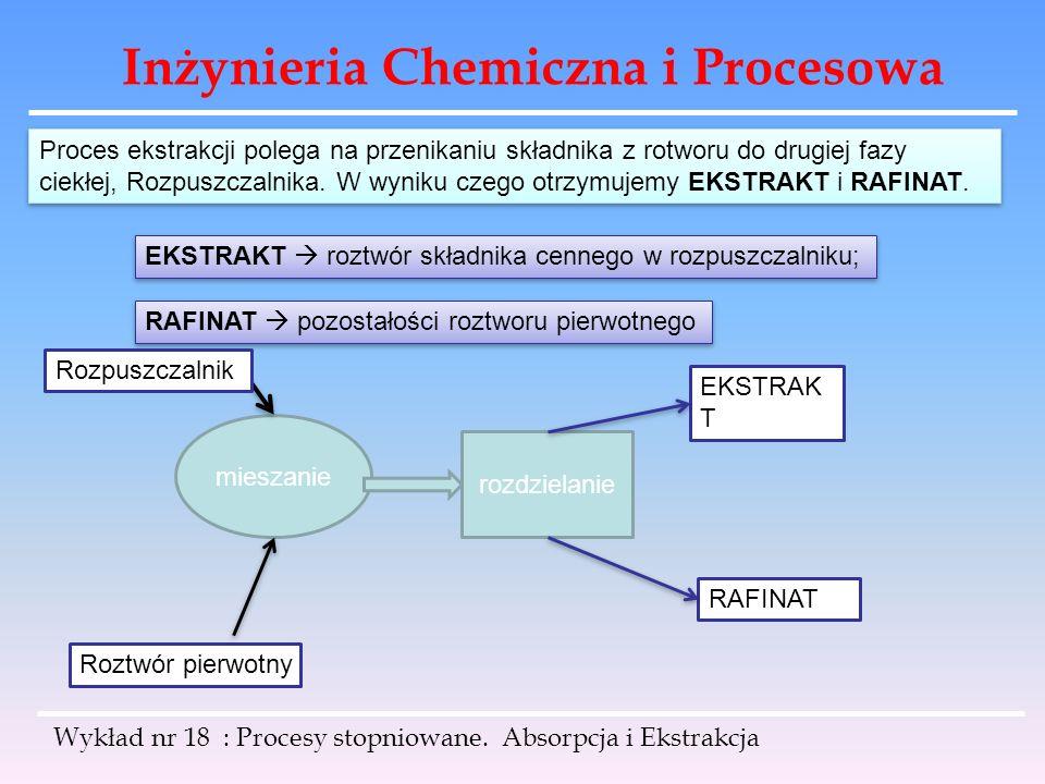 Inżynieria Chemiczna i Procesowa Proces ekstrakcji polega na przenikaniu składnika z rotworu do drugiej fazy ciekłej, Rozpuszczalnika. W wyniku czego