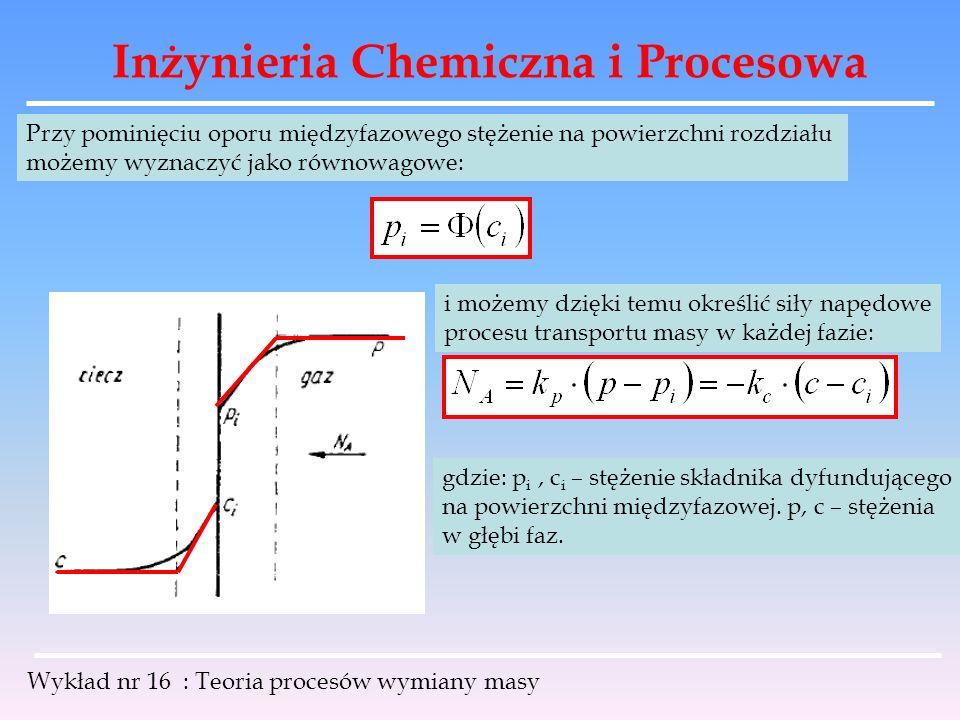 Inżynieria Chemiczna i Procesowa Wykład nr 16 : Teoria procesów wymiany masy Przy pominięciu oporu międzyfazowego stężenie na powierzchni rozdziału mo