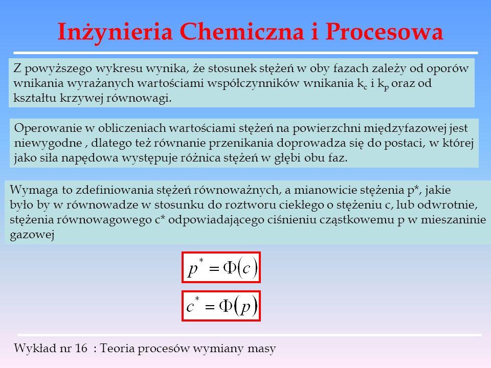 Inżynieria Chemiczna i Procesowa Wykład nr 16 : Teoria procesów wymiany masy Z powyższego wykresu wynika, że stosunek stężeń w oby fazach zależy od op